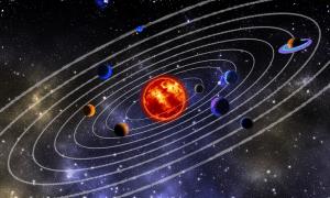 Core-Satellite strategie